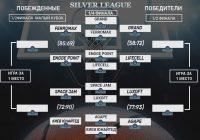 Silver League — Кубок UaBA (Результаты 1 матчей)