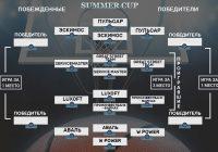 Summer Cup игры 1/4 (Видео игр)