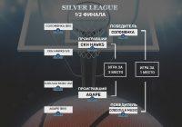 Silver League плей-офф полуфиналы (Видео игр)