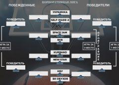 Таблица игр «Корпоративная лига»