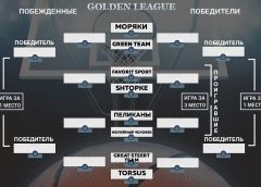 Summer-Cup 2019 плей-офф «Golden League»