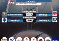Воскресенье 04.08.19 «Summer-Cup-2019»
