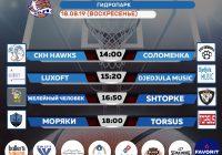 Воскресенье итоги 18.08.19 «Summer-Cup-2019»
