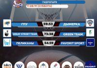 Cуббота итоги 17.08.19 «Summer-Cup-2019»