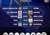 Результаты «Кубок АБЛ 2019-2020» на 25-26 января 2020 года