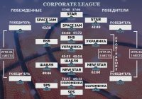 Corporate league