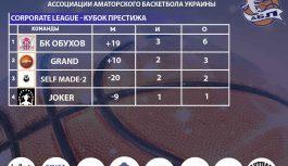 Silver League