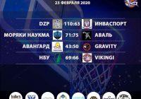 Итоги «Кубок АБЛ 2019-2020» на 22-23 февраля 2020 года