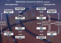 Bronze League