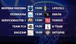 Расписание «Кубок АБЛ 2019-2020» на 14 и 15 марта 2020 года