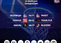 Итоги «Кубок АБЛ 2019-2020» на 27-29 июня 2020 года