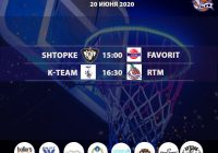 Расписание «Кубок АБЛ 2019-2020» на 20-21 июня 2020 года
