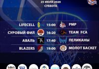 Расписание «Кубок АБЛ 2019-2020» на 25-26 июля 2020 года