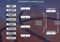 Summer Cup 2020 Golden League плей-офф