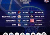 Итоги «Кубок АБЛ 2019-2020» на 01-02 августа 2020 года