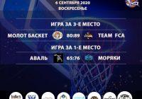 Итоги «Кубок АБЛ 2019-2020» на 5 — 6 сентября 2020 года
