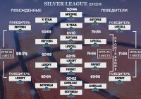 Summer Cup 2020 плей-офф Silver League финал