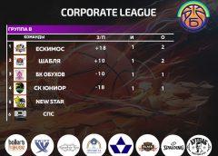 Corporate League 1 тур