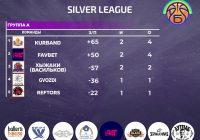 Silver League 2 тур итоги