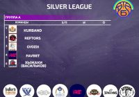 Silver League «Summer Cup»