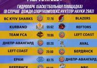 Summer Cup анонс игр 30 июля — 1 августа