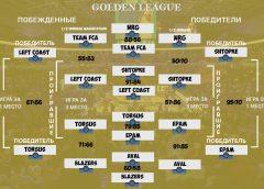 Golden League плей-офф финал