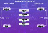 Сorporate League плей-офф