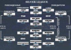 Silver League плей-офф полуфиналы