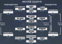 Silver League плей-офф